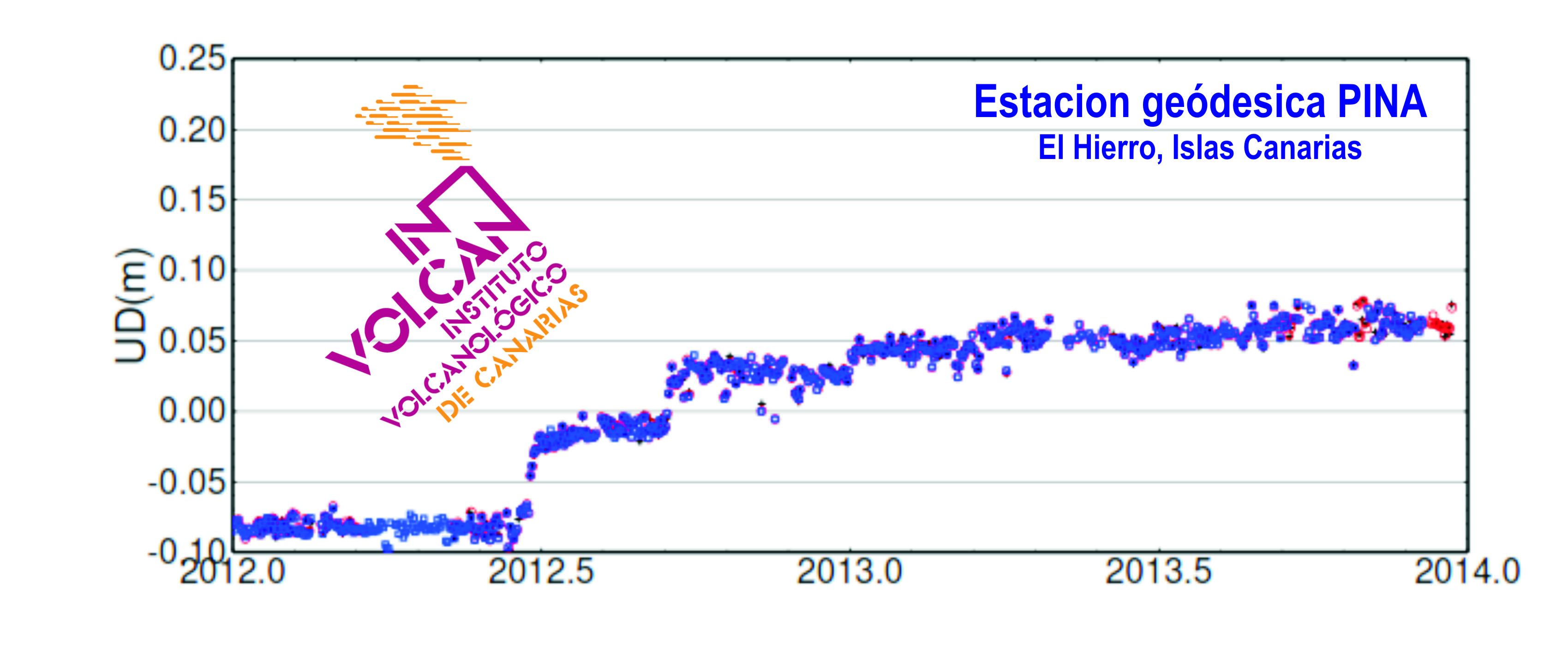 El-Hierro-Earthquakes-December-2013
